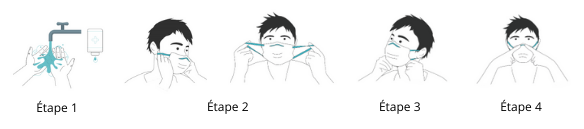 étape port du masque en tissu